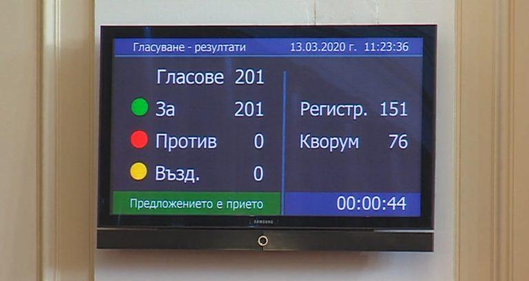 България в извънредно положение за месец заради коронавируса